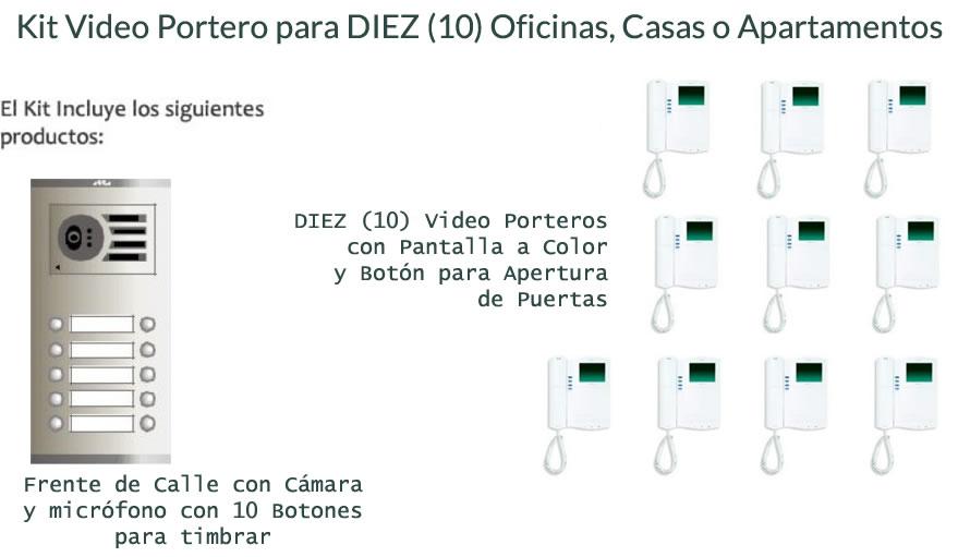 Componentes del Kit para 10 Apartamentos u oficinas