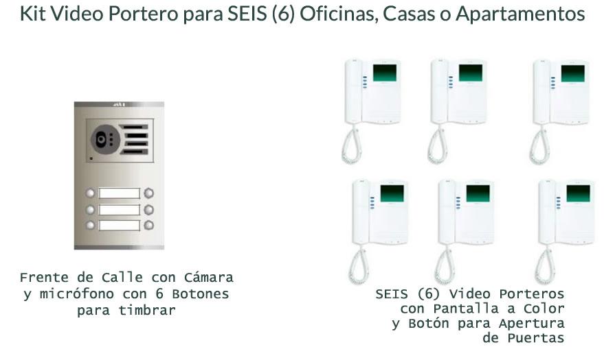 Componentes del Kit para 6 Apartamentos u Oficinas